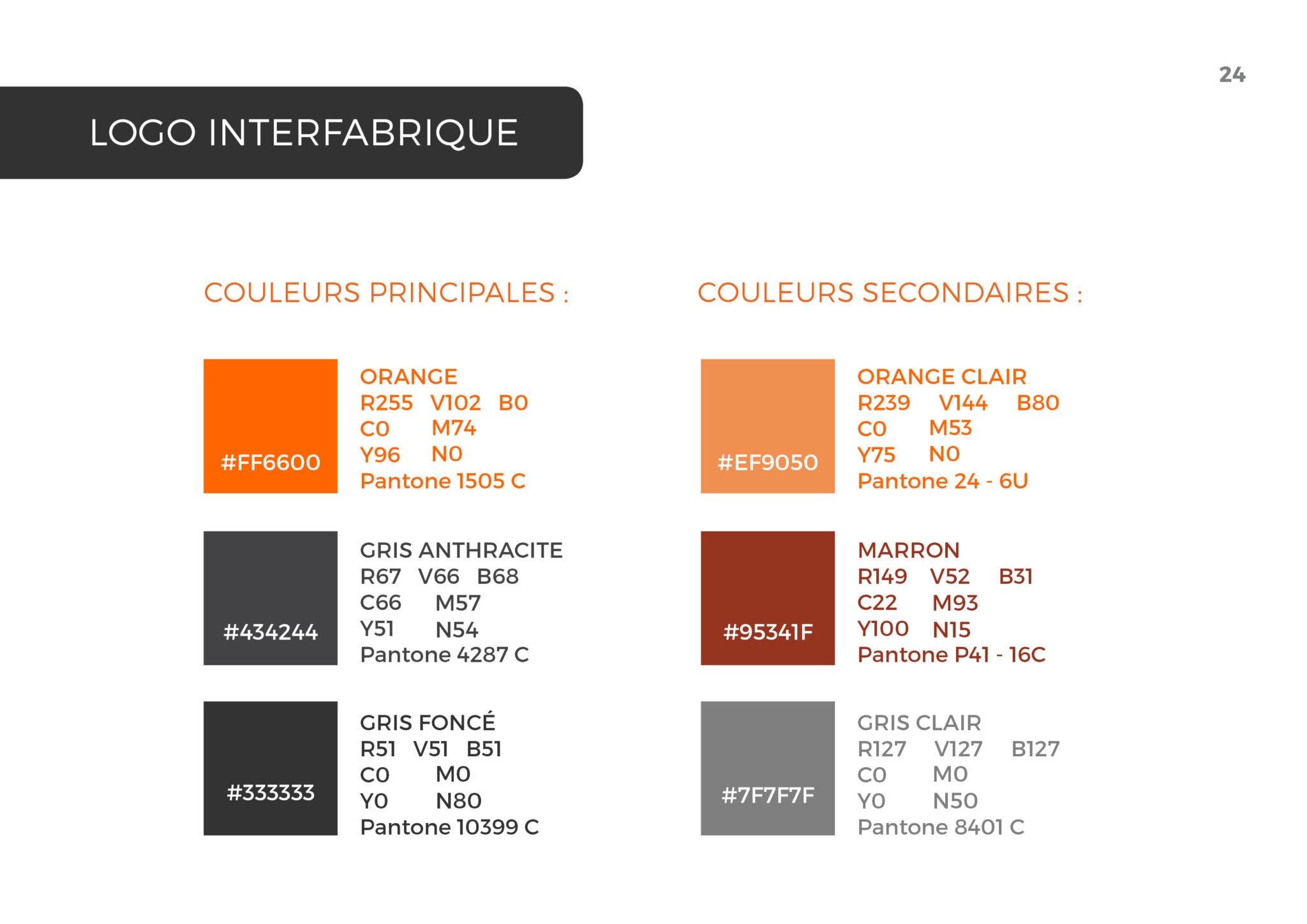 extrait pour la charte graphique pour la Fabrique du Changement page des references couleurs par Margot Huguet