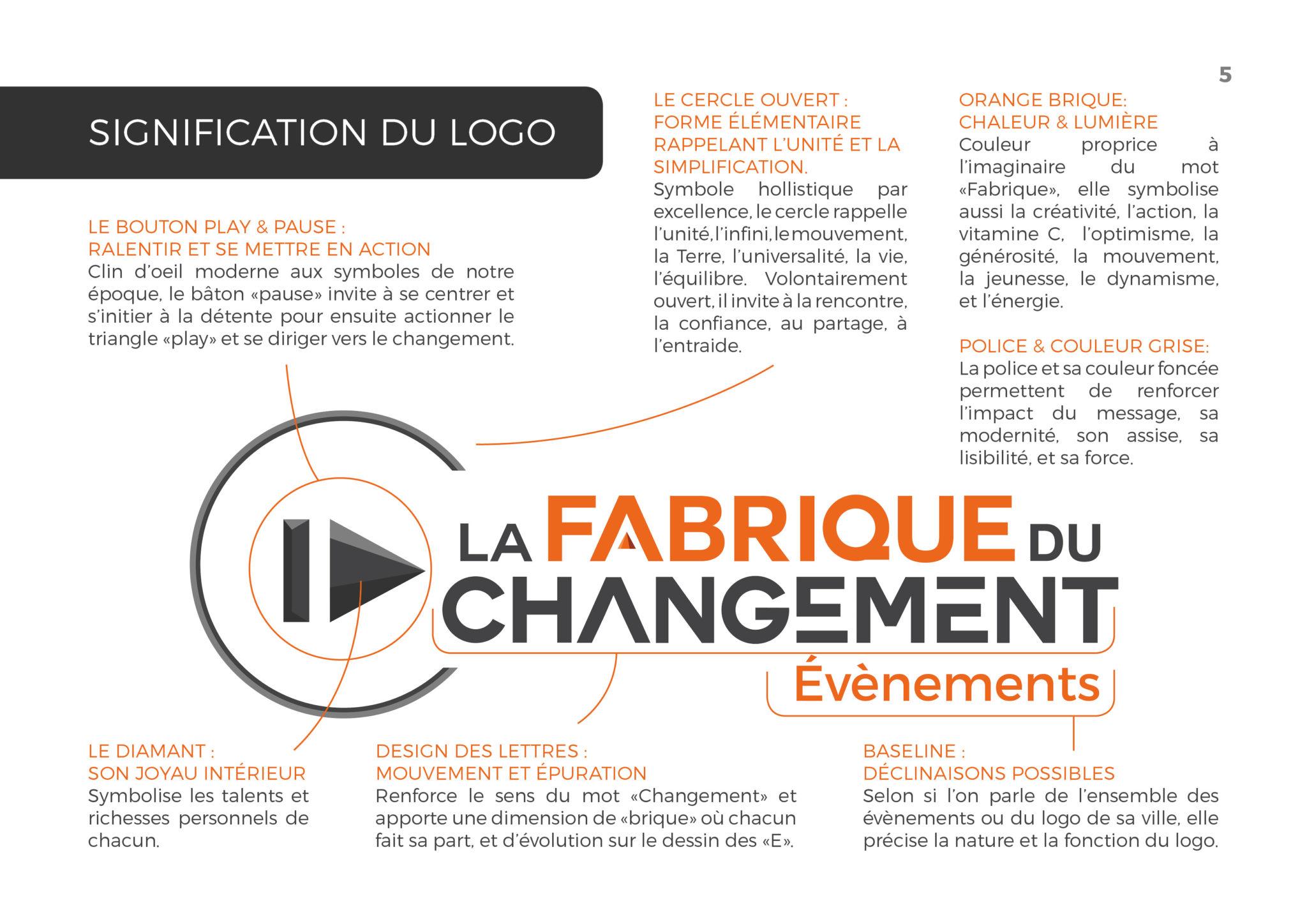 extrait pour la charte graphique pour la Fabrique du Changement page 5 explication du logo par Margot Huguet